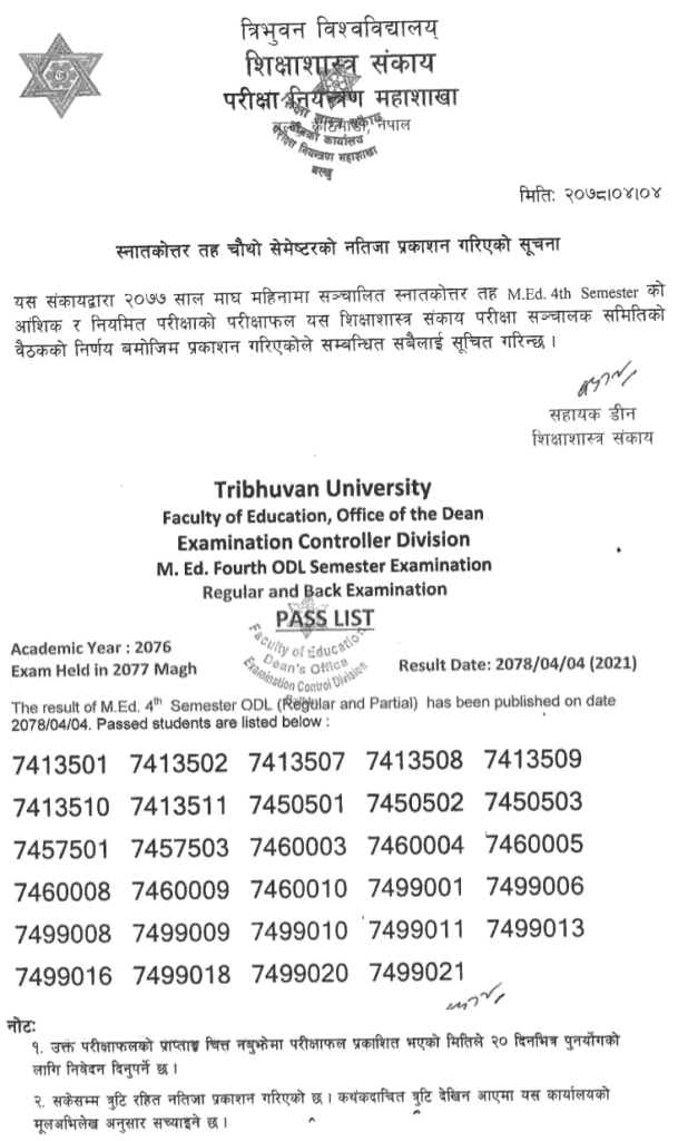 M.Ed. 4th semester (Regular and Partial) Exam Result Published